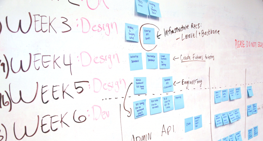 Agile Development | Using Scrum for Brand Development Banner